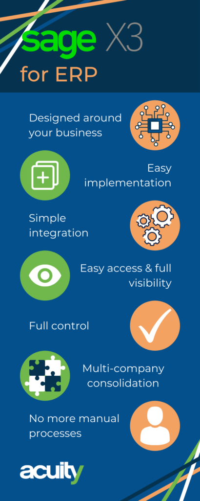 What is ERP - Sage X3 infographic